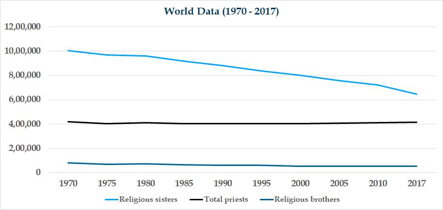 CARA World Data Graph